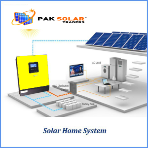 Solar Solutions Systems prices Pakistan